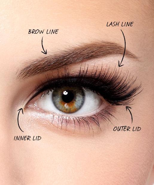 Совет 5: Как сделать глаза выразительными изменив их форму