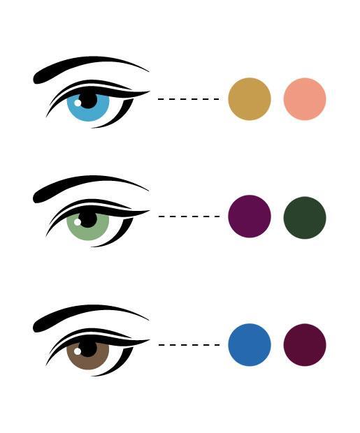 6. padoms: Kā izvēlēties ēnu krāsu